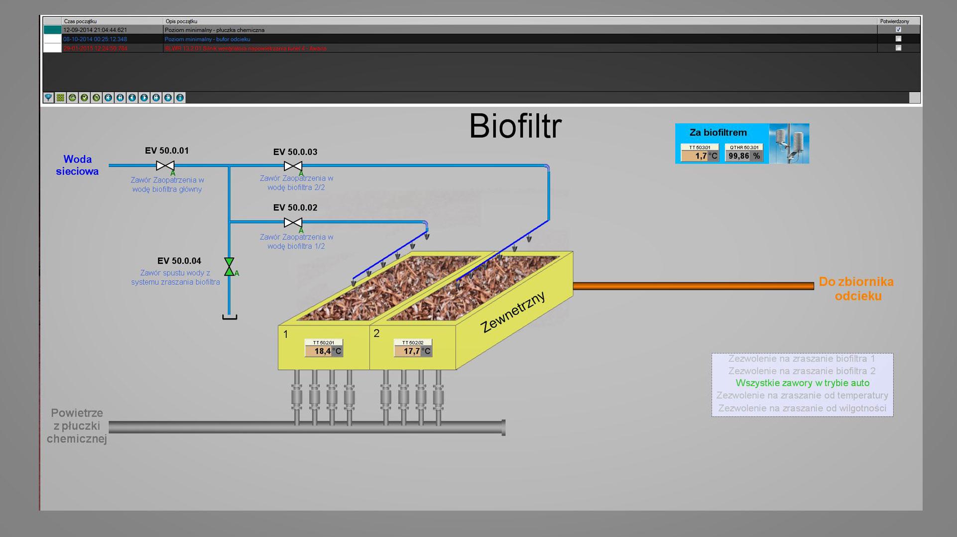 ASI_Biofiltr_k